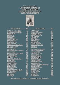 MLM_Destins_Brises_Index_patronymique